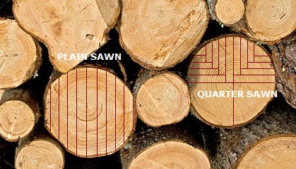 compare plain sawn and quarter sawn lumber